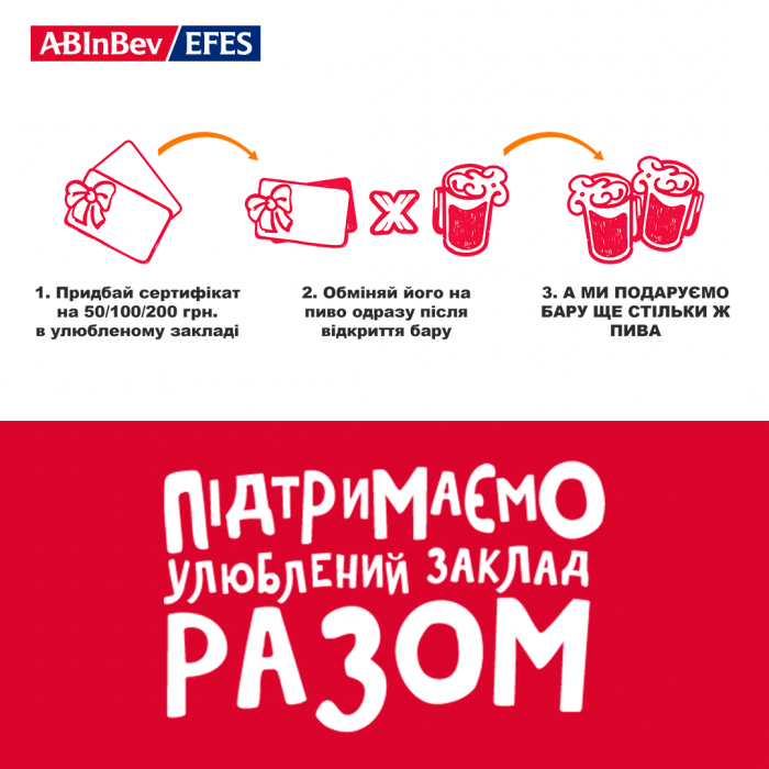 AB InBev Efes Україна виділяє 2,5 млн гривень на підтримку ресторанів і пабів